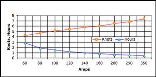 amp-speed-75.jpg